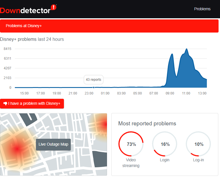 Disney+ - Downdetector
